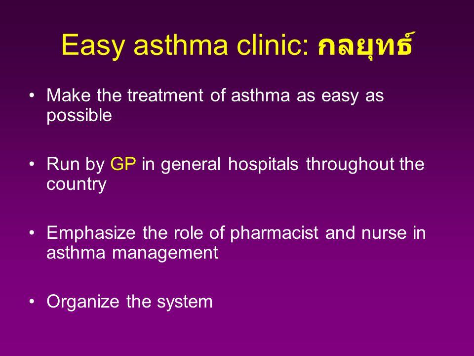 Easy asthma clinic: กลยุทธ์