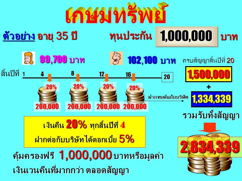2,834,339 1,000,000 เกษมทรัพย์ ตัวอย่าง อายุ 35 ปี ทุนประกัน บาท