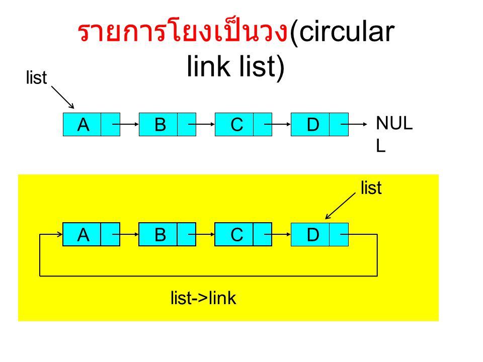 รายการโยงเป็นวง(circular link list)