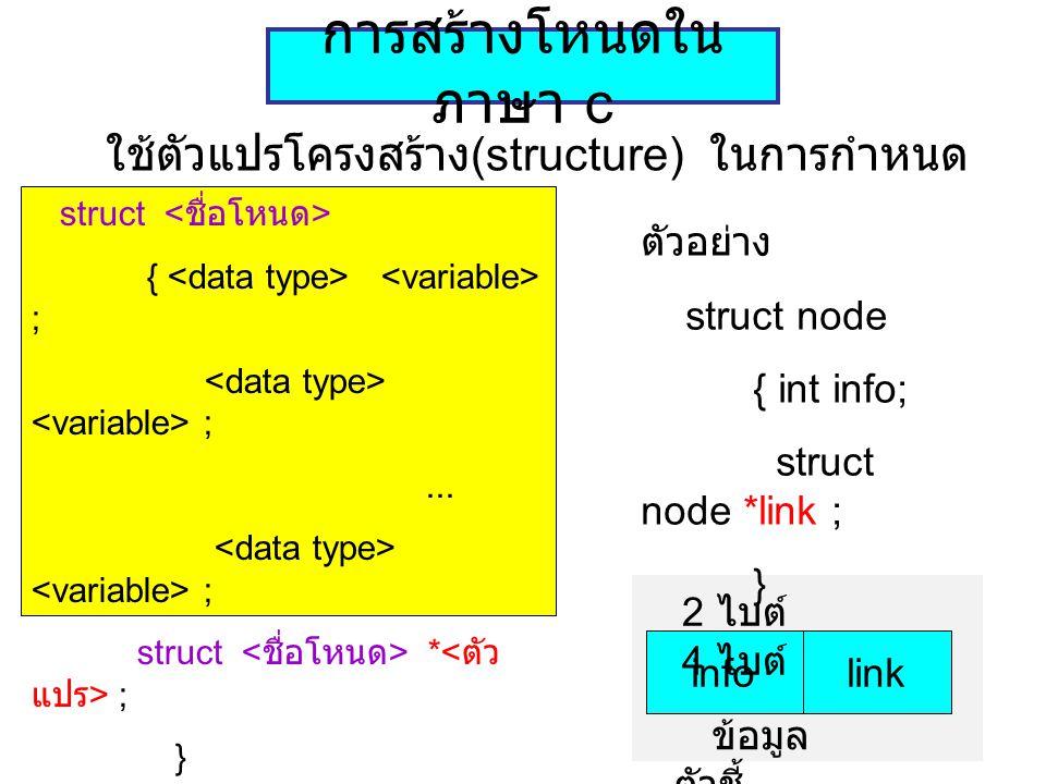 การสร้างโหนดในภาษา c ใช้ตัวแปรโครงสร้าง(structure) ในการกำหนดลักษณะโหนด. struct <ชื่อโหนด> { <data type> <variable> ;