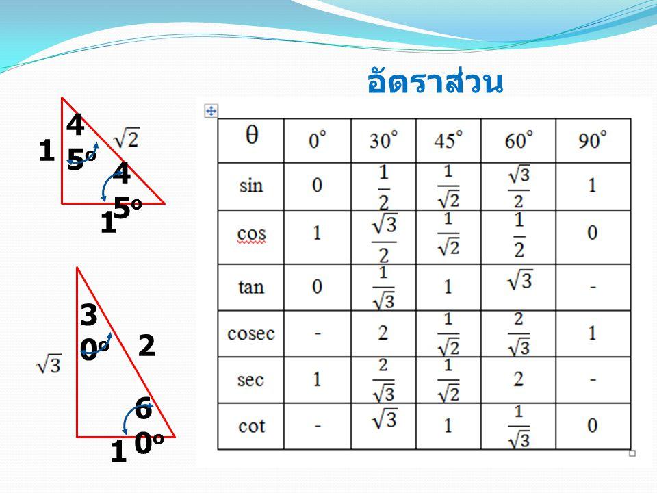 อัตราส่วนตรีโกณมิติ 45o 1 45o 1 30o 2 60o 1