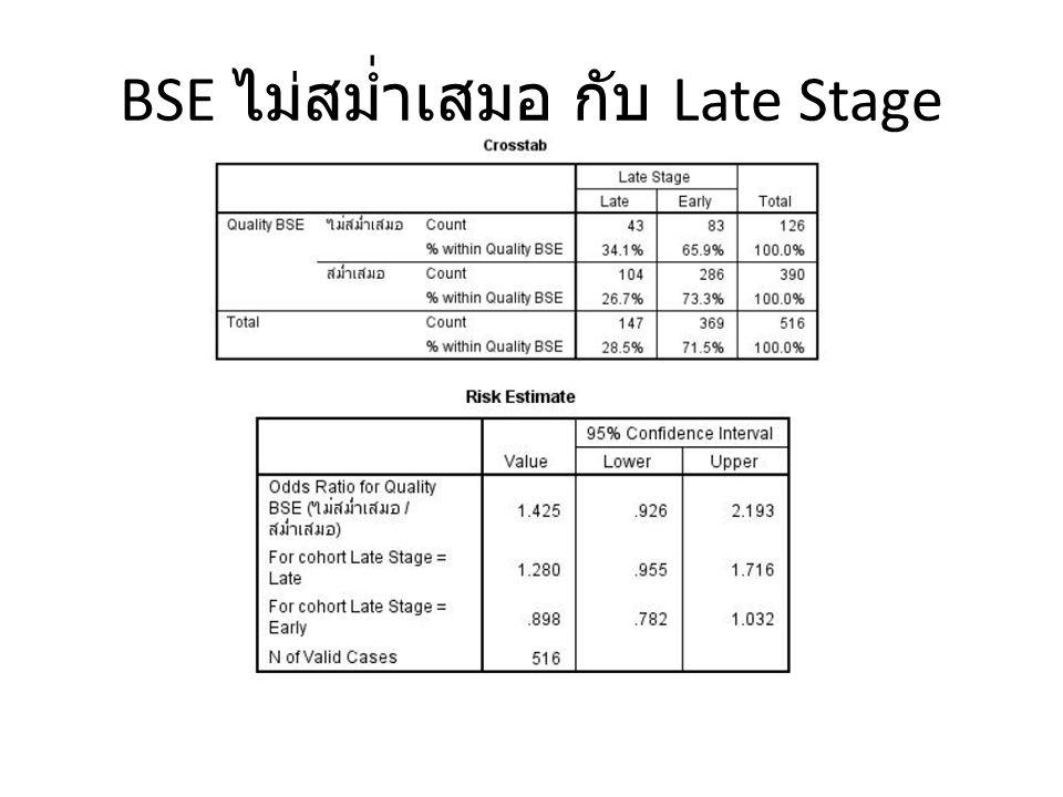 BSE ไม่สม่ำเสมอ กับ Late Stage
