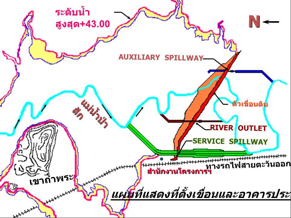 แผนที่แสดงที่ตั้งเขื่อนและอาคารประกอบ