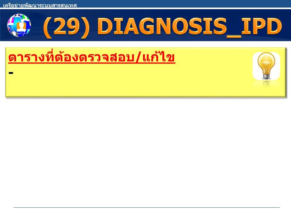 (29) DIAGNOSIS_IPD ตารางที่ต้องตรวจสอบ/แก้ไข -