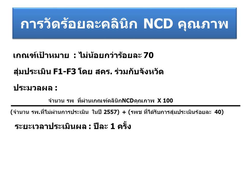 การวัดร้อยละคลินิก NCD คุณภาพ