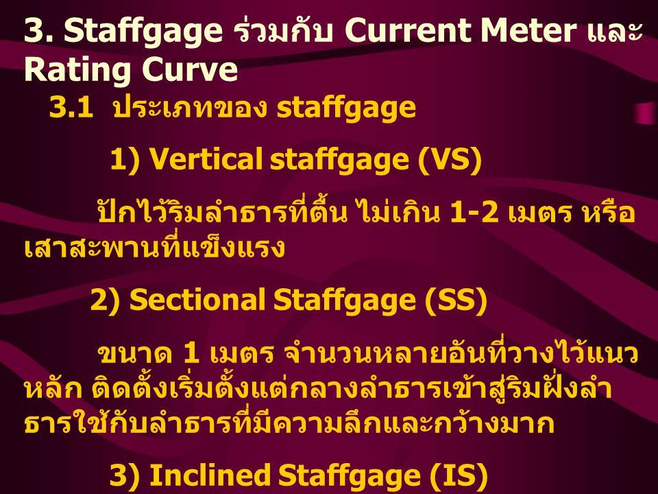 3. Staffgage ร่วมกับ Current Meter และ Rating Curve 3