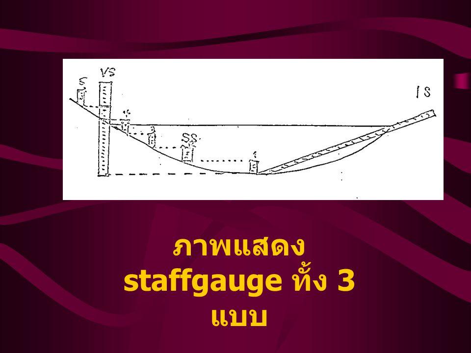 ภาพแสดง staffgauge ทั้ง 3 แบบ