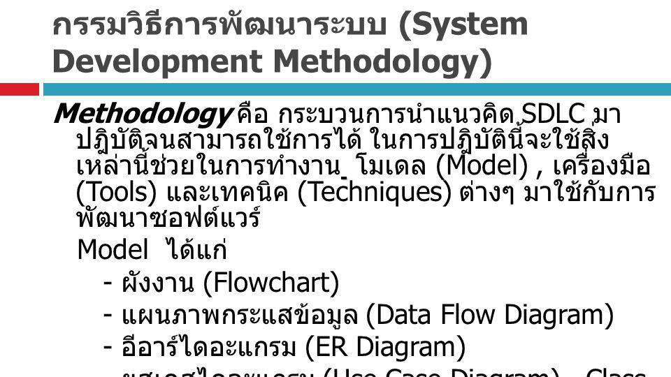 กรรมวิธีการพัฒนาระบบ (System Development Methodology)