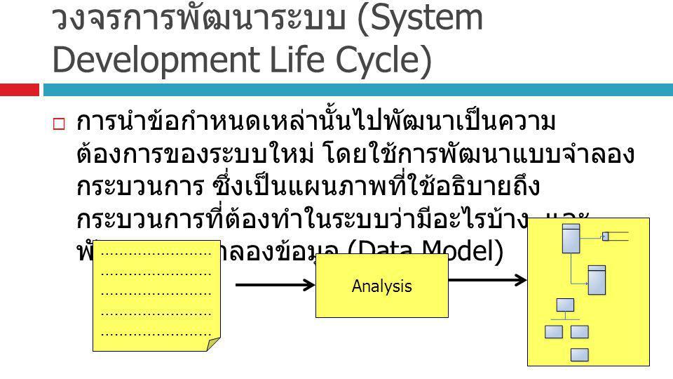วงจรการพัฒนาระบบ (System Development Life Cycle)