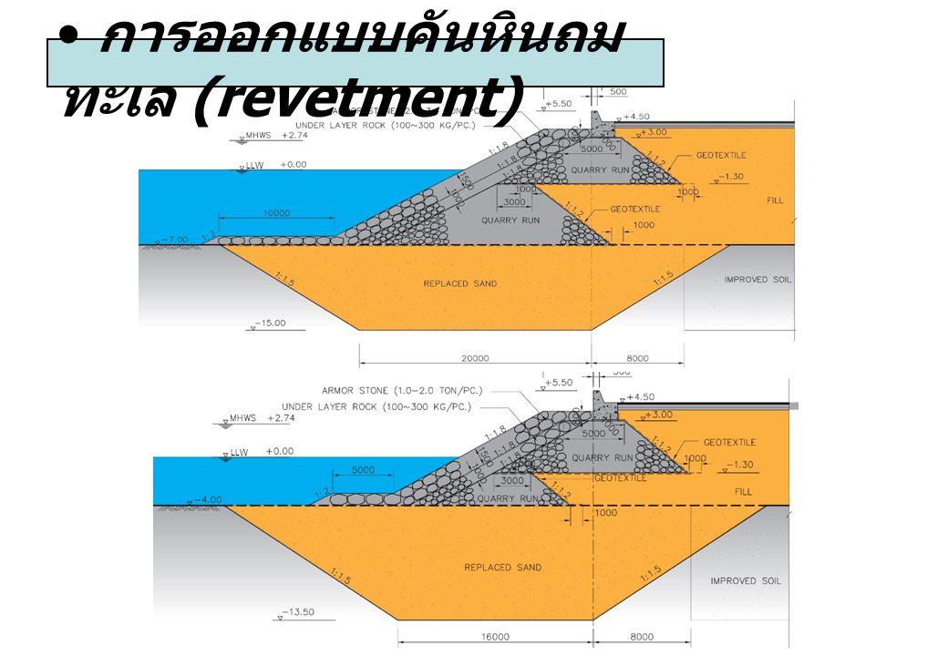 การออกแบบคันหินถมทะเล (revetment)