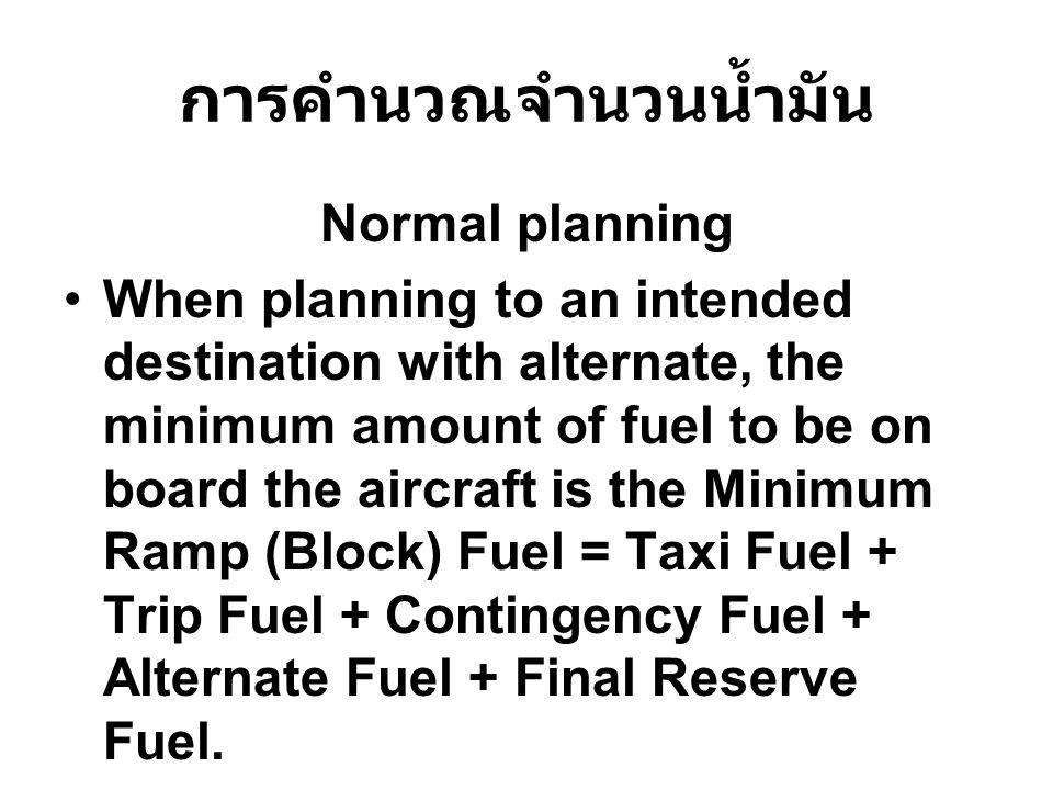 การคำนวณจำนวนน้ำมัน Normal planning
