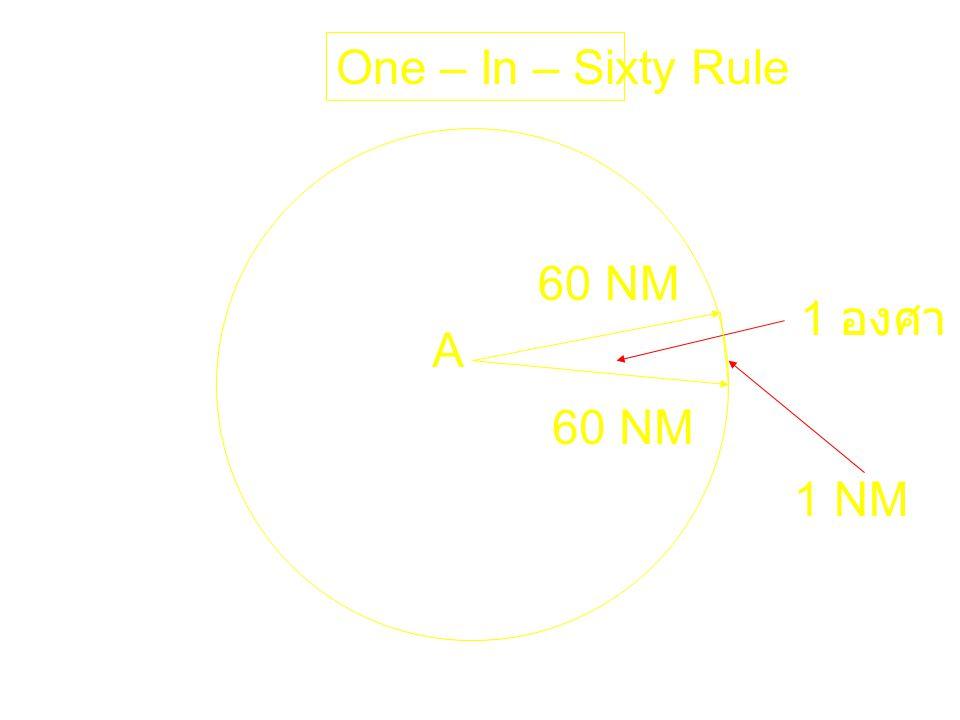 One – In – Sixty Rule 60 NM 1 องศา A 60 NM 1 NM