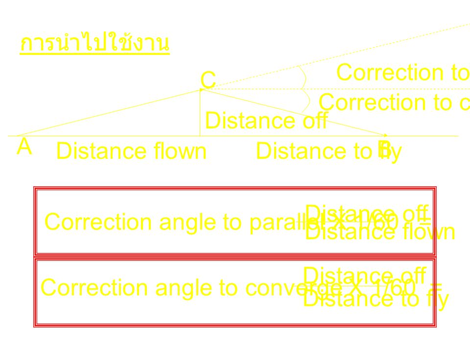 การนำไปใช้งาน Correction to parallel. C. Correction to converge. Distance off. A. Distance flown.