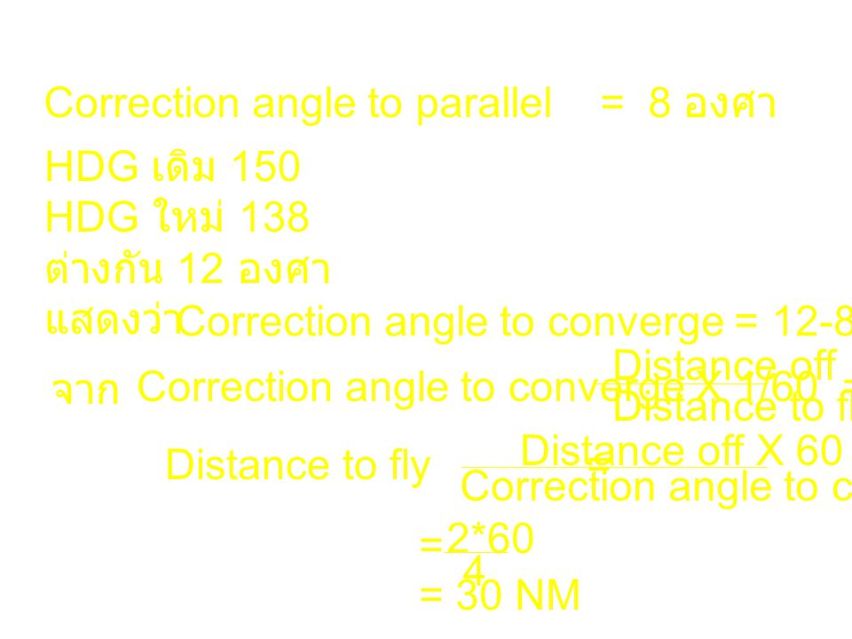 Correction angle to parallel = 8 องศา