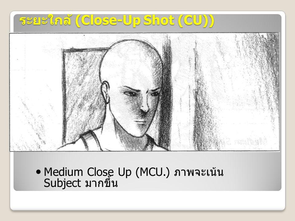 ระยะใกล้ (Close-Up Shot (CU))