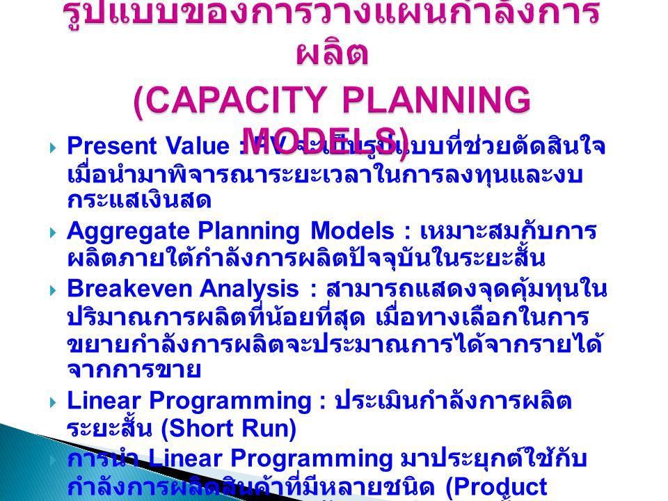 รูปแบบของการวางแผนกำลังการผลิต (CAPACITY PLANNING MODELS)