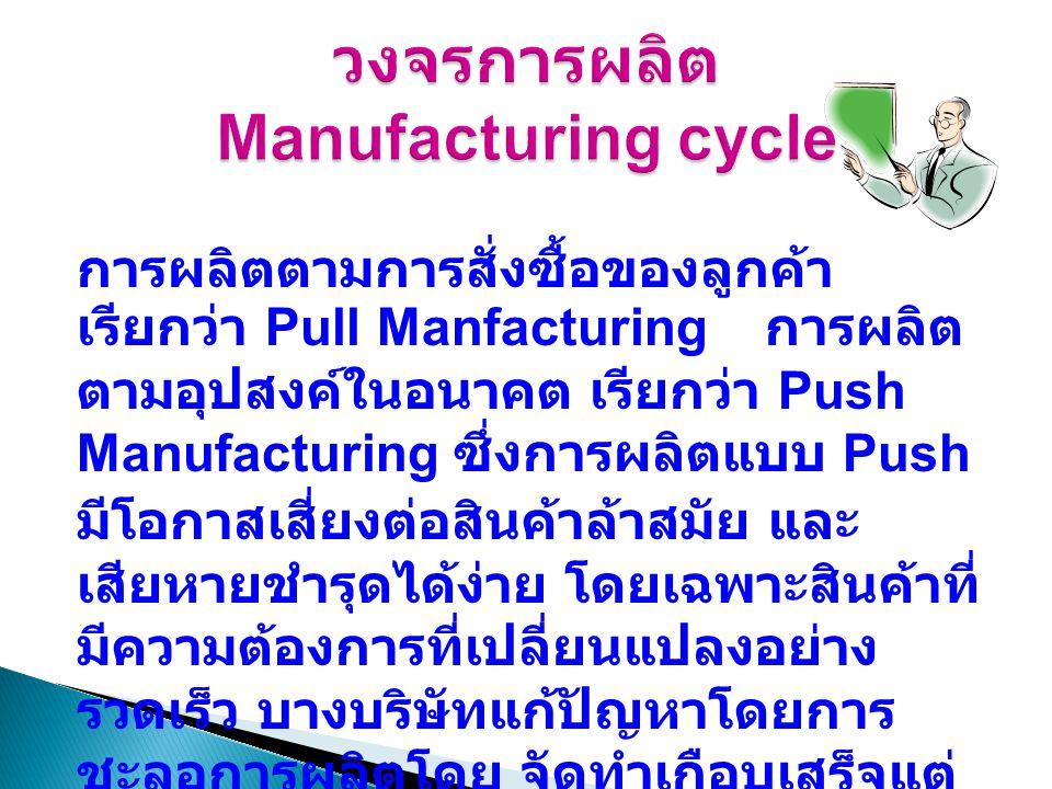 วงจรการผลิต Manufacturing cycle