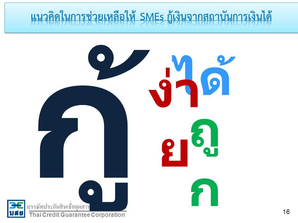 แนวคิดในการช่วยเหลือให้ SMEs กู้เงินจากสถาบันการเงินได้