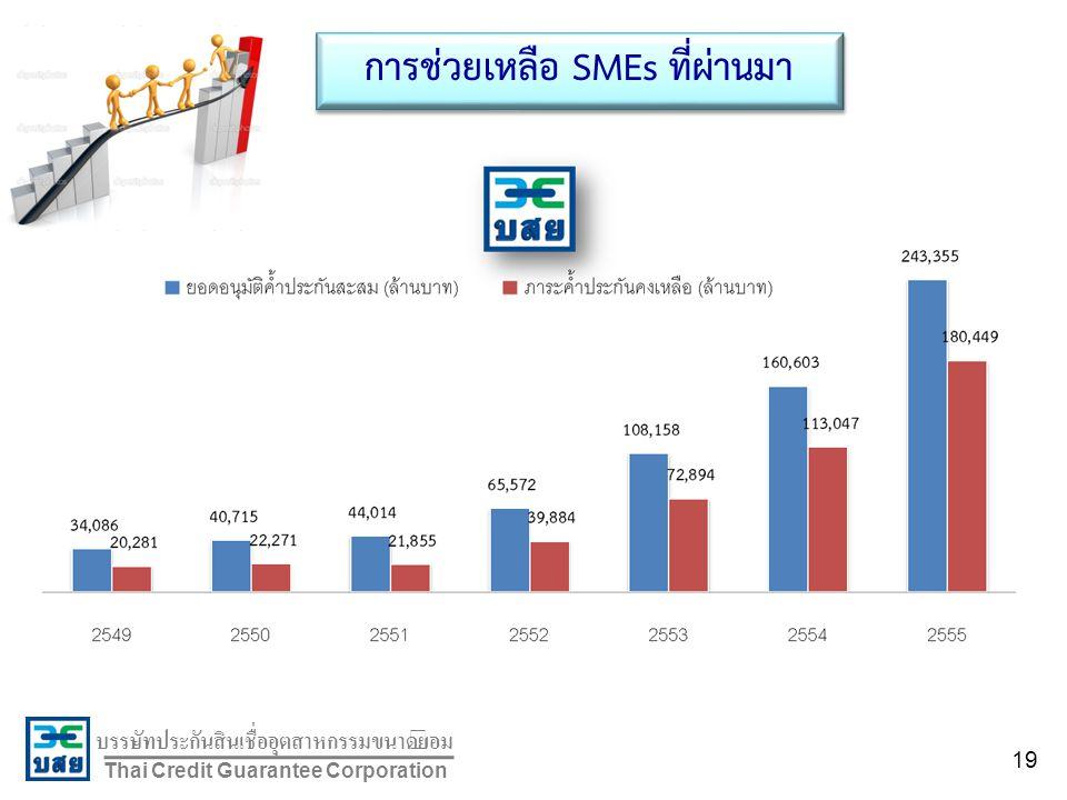 การช่วยเหลือ SMEs ที่ผ่านมา
