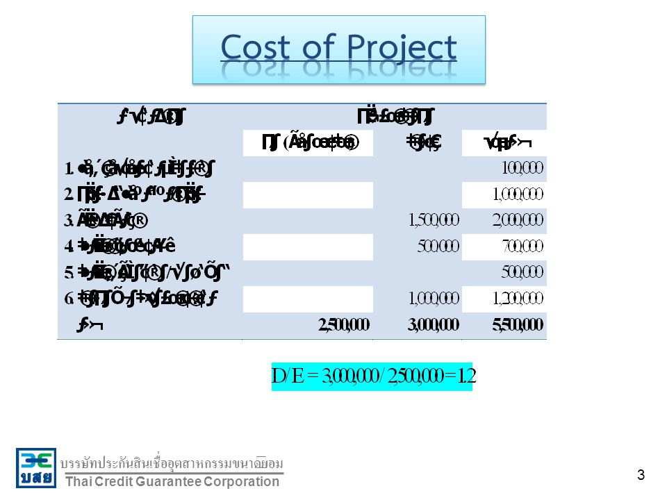 Cost of Project 3