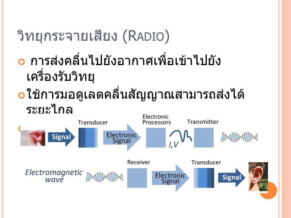 วิทยุกระจายเสียง (Radio)