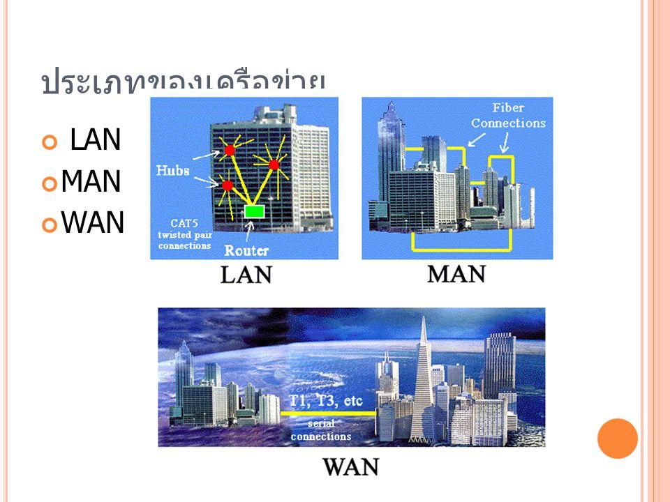 ประเภทของเครือข่าย LAN MAN WAN