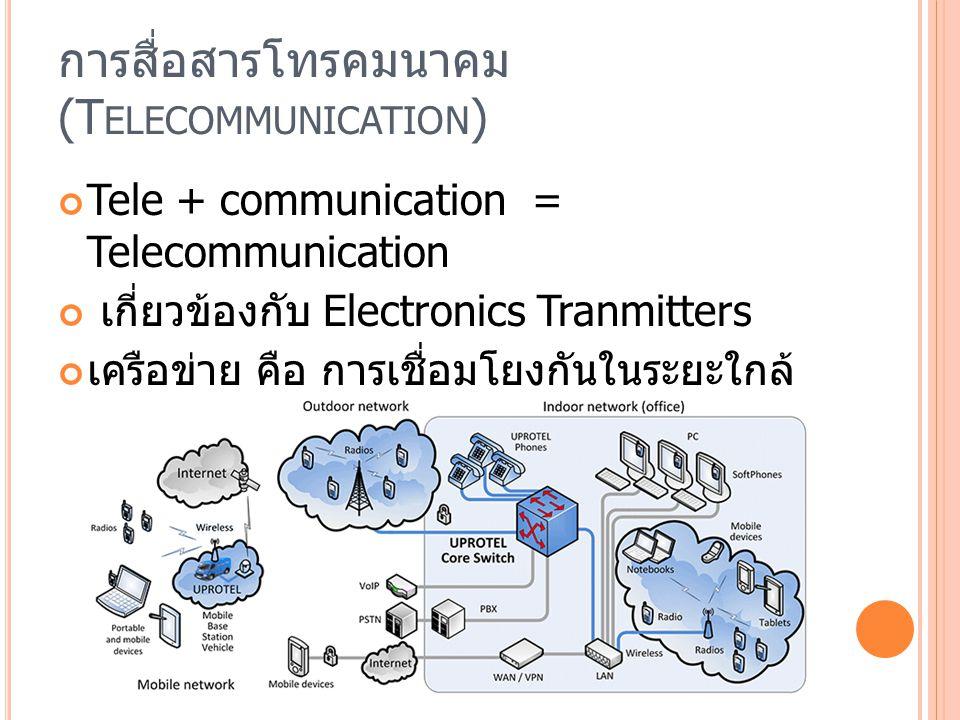 การสื่อสารโทรคมนาคม (Telecommunication)