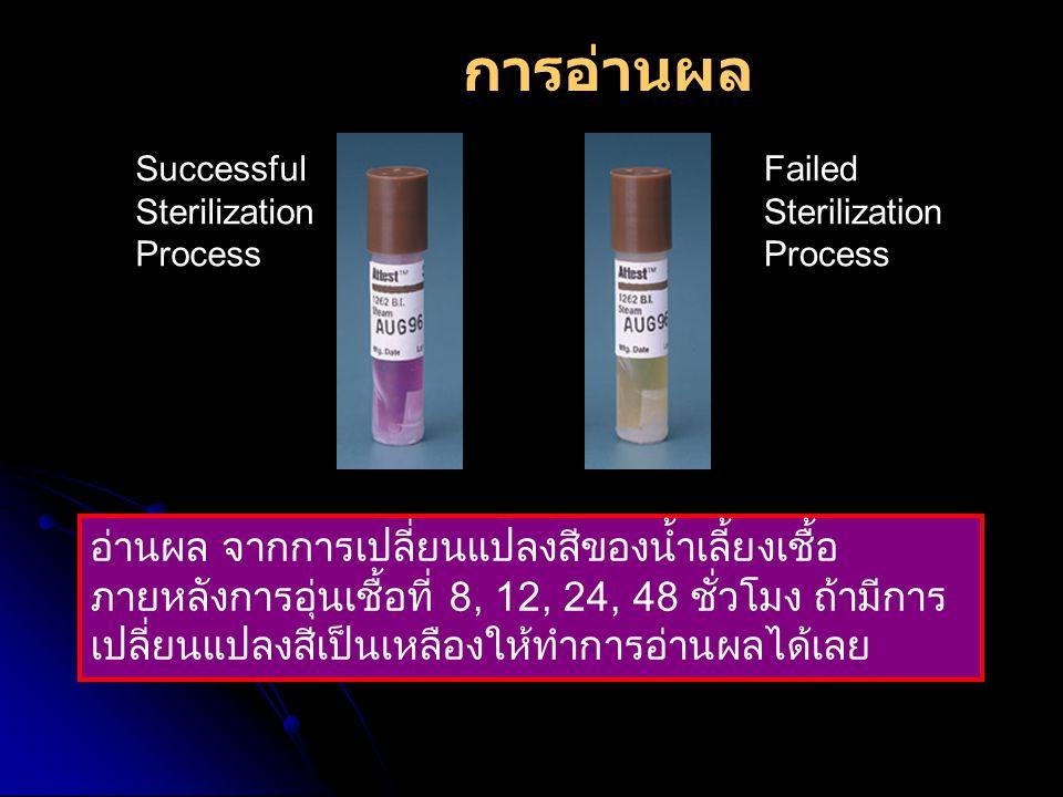 การอ่านผล Successful Sterilization Process. Failed Sterilization Process.