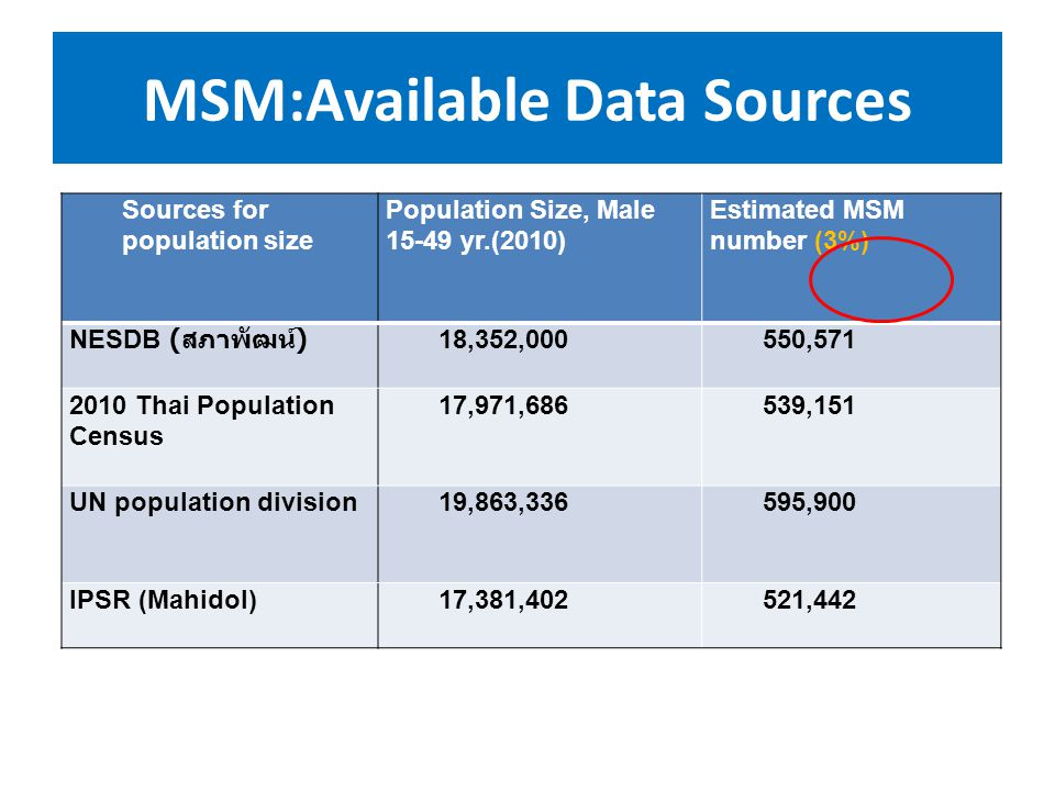 MSM:Available Data Sources