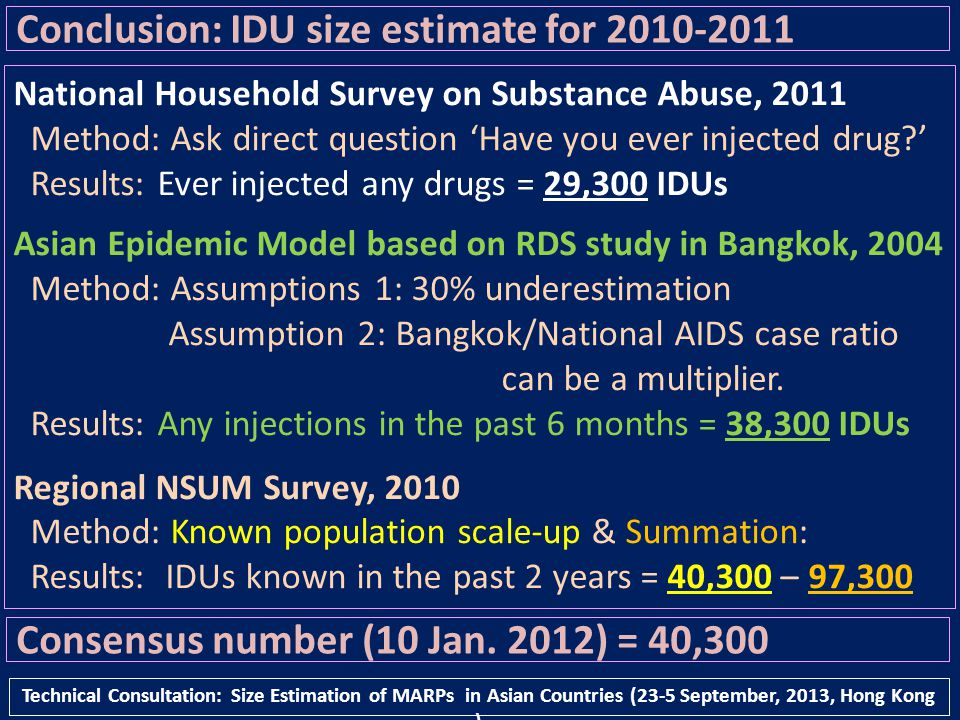 Conclusion: IDU size estimate for 2010-2011