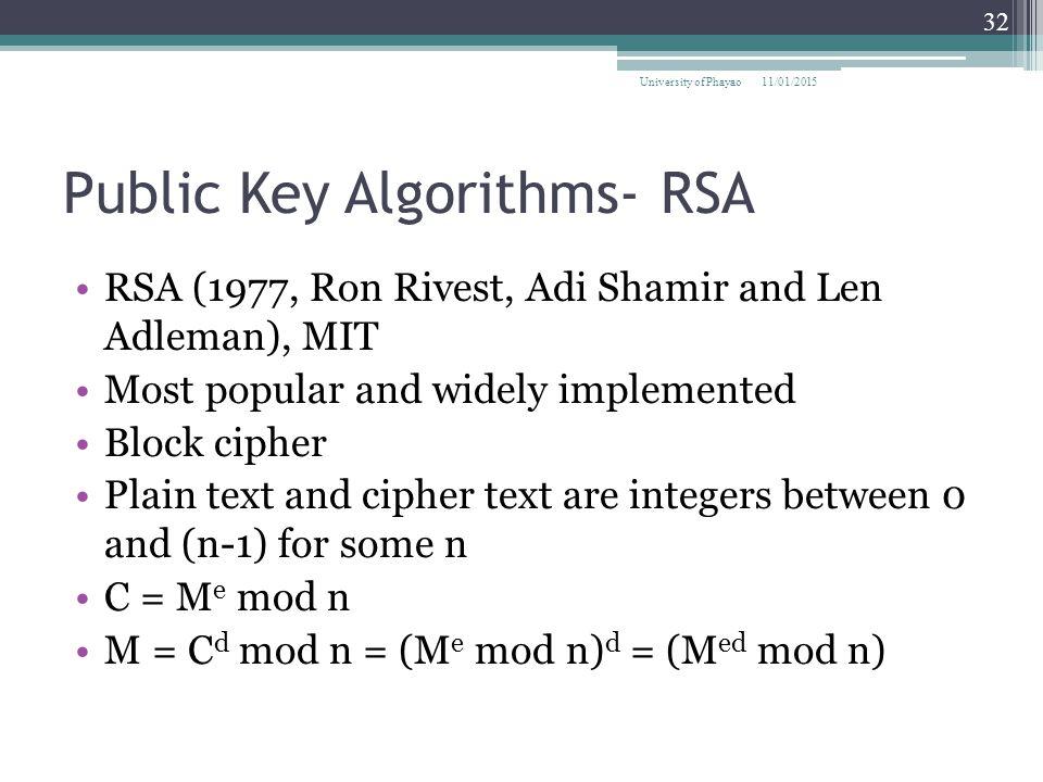 Public Key Algorithms- RSA