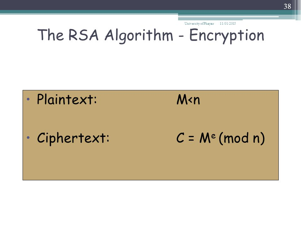 The RSA Algorithm - Encryption