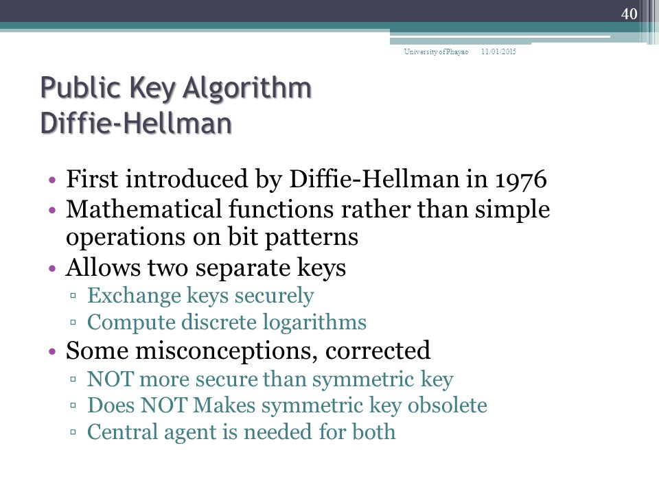 Public Key Algorithm Diffie-Hellman