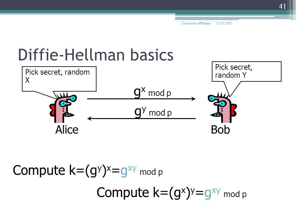 Diffie-Hellman basics