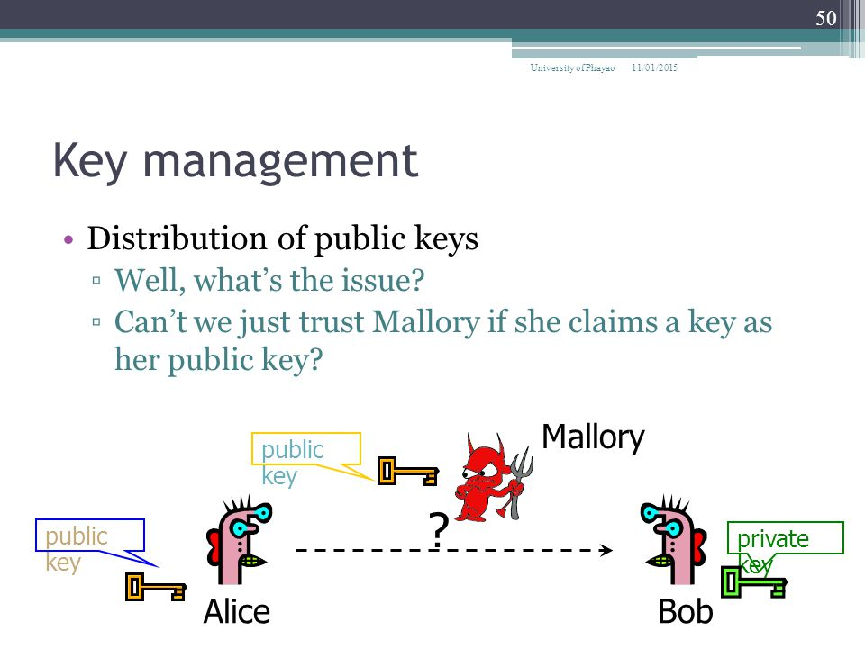 Key management Distribution of public keys Mallory Alice Bob