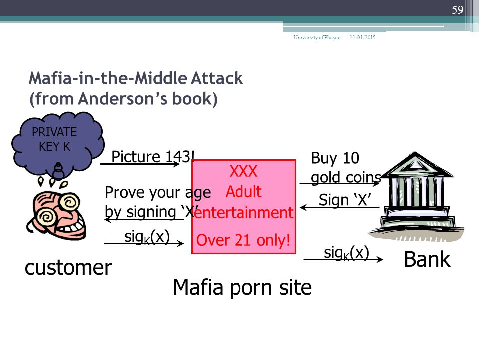 Mafia-in-the-Middle Attack (from Anderson's book)