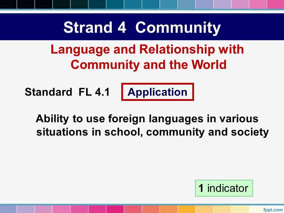Language and Relationship with Community and the World