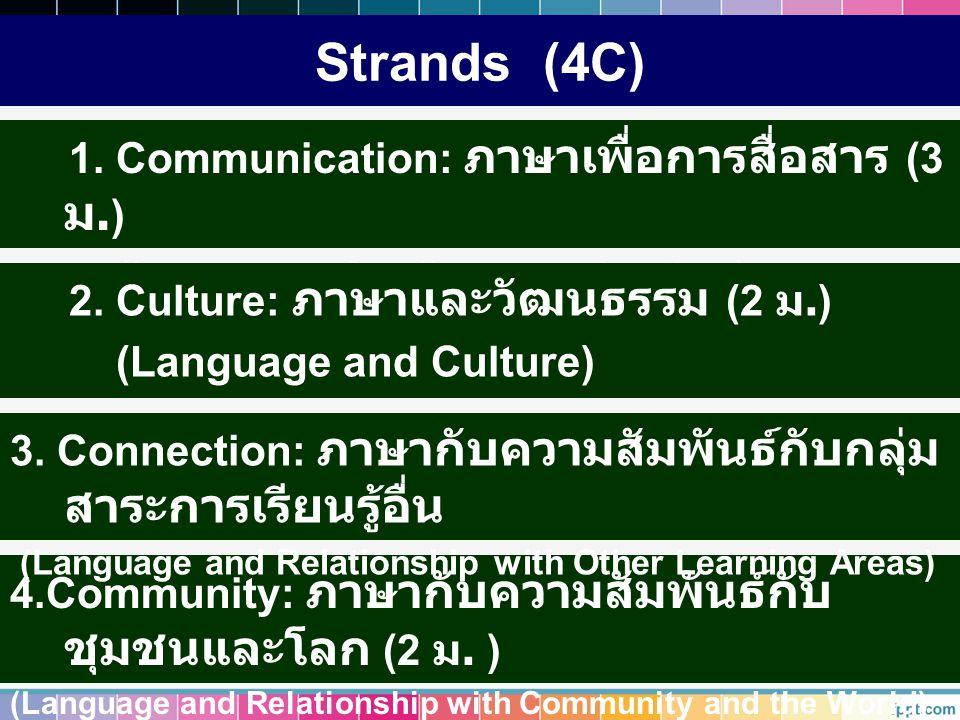 Strands (4C) 1. Communication: ภาษาเพื่อการสื่อสาร (3 ม.) (Language for Communication) 2. Culture: ภาษาและวัฒนธรรม (2 ม.)