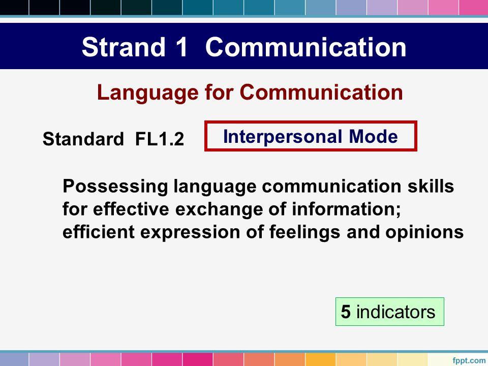 Strand 1 Communication Language for Communication Interpersonal Mode