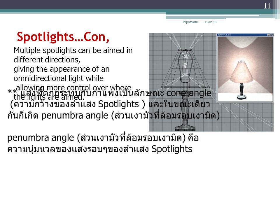 Pipatsarun 08/04/60. Spotlights…Con,