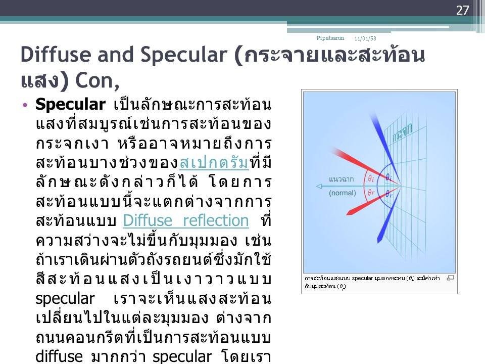 Diffuse and Specular (กระจายและสะท้อนแสง) Con,