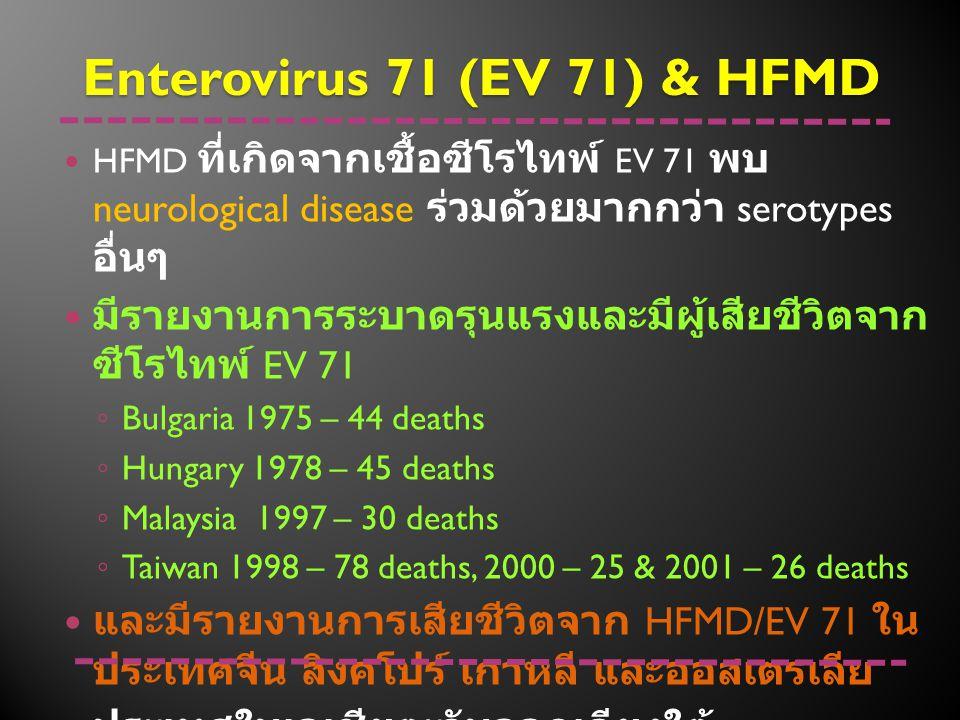 Enterovirus 71 (EV 71) & HFMD