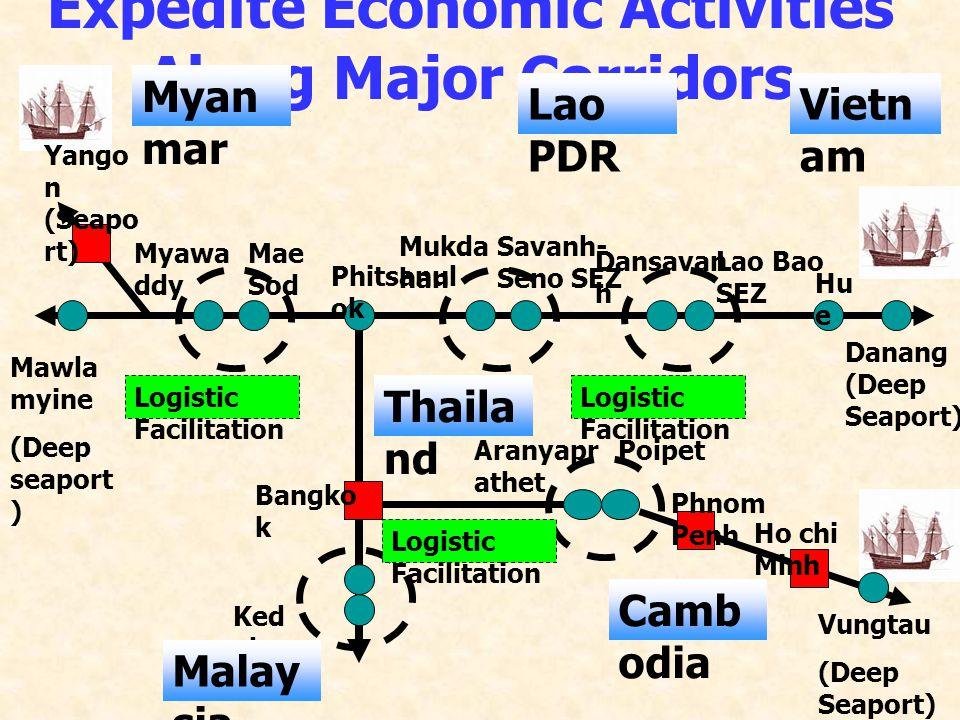 Expedite Economic Activities Along Major Corridors