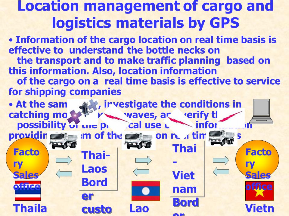 Location management of cargo and logistics materials by GPS