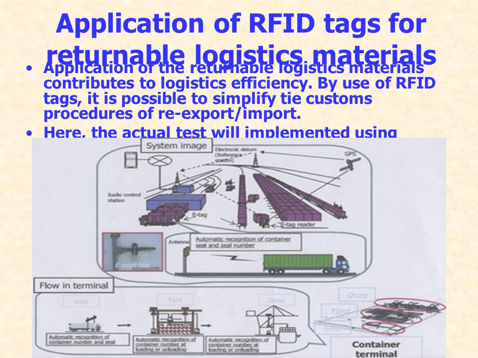 Application of RFID tags for returnable logistics materials