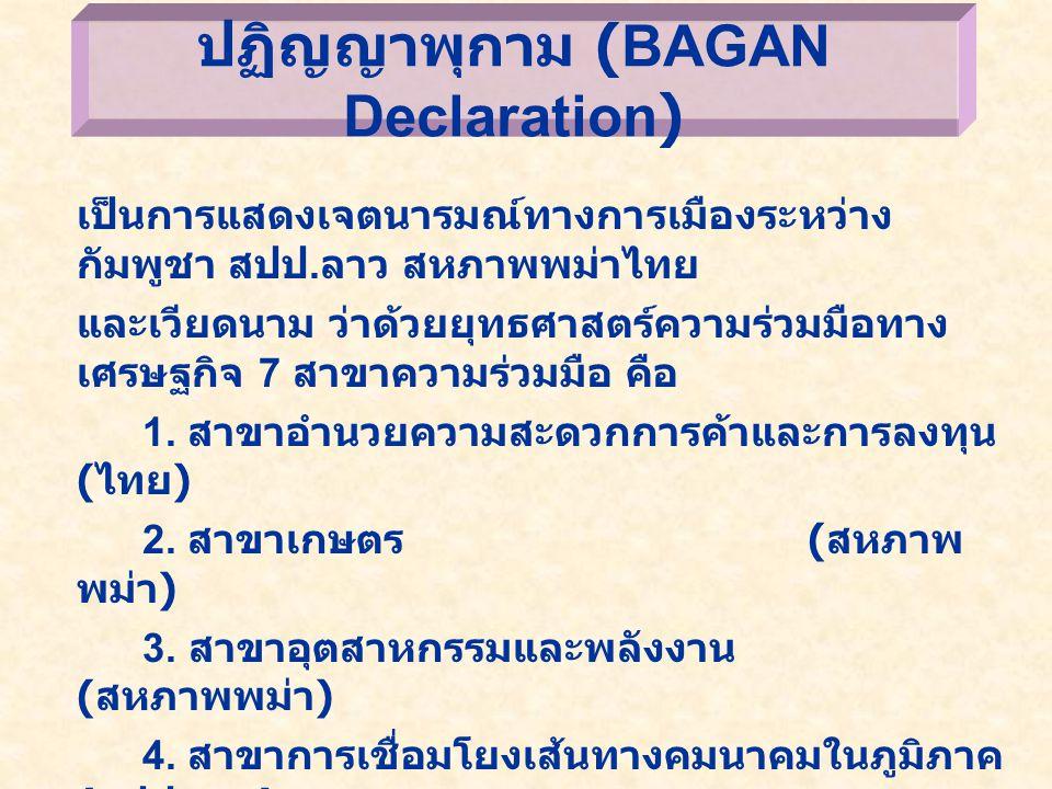 ปฏิญญาพุกาม (BAGAN Declaration)