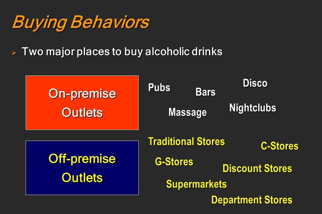 Buying Behaviors On-premise Outlets Off-premise Outlets
