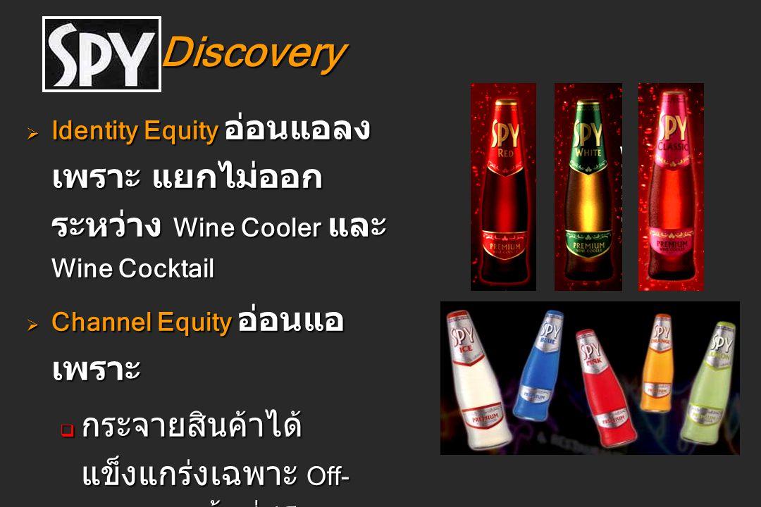 Discovery Identity Equity อ่อนแอลง เพราะ แยกไม่ออกระหว่าง Wine Cooler และ Wine Cocktail. Channel Equity อ่อนแอ เพราะ.