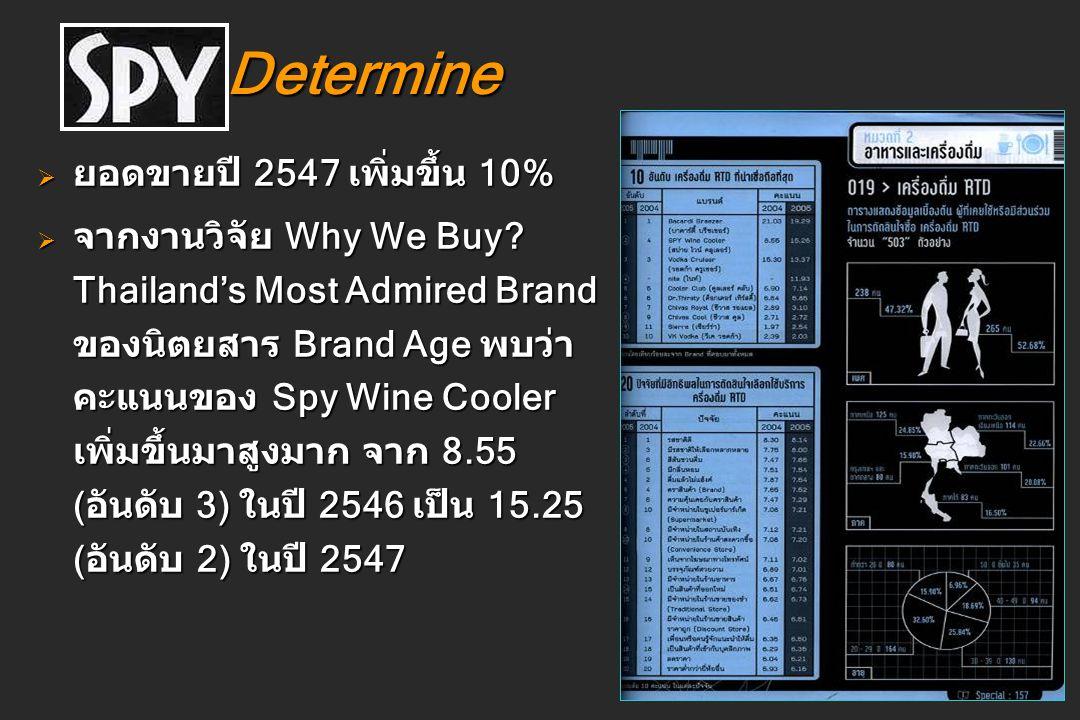 Determine ยอดขายปี 2547 เพิ่มขึ้น 10%