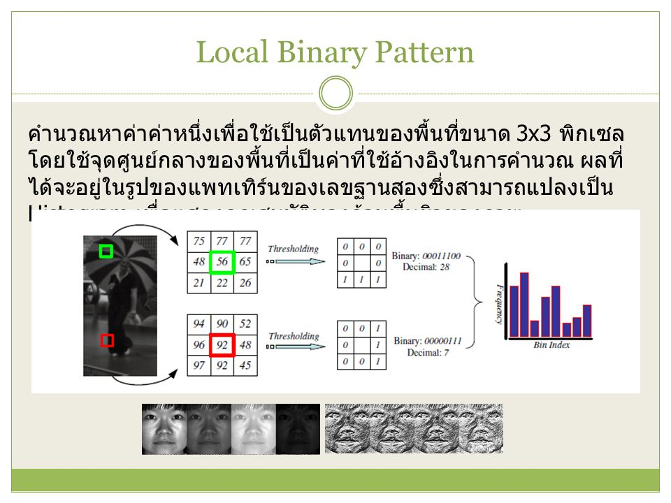 Local Binary Pattern